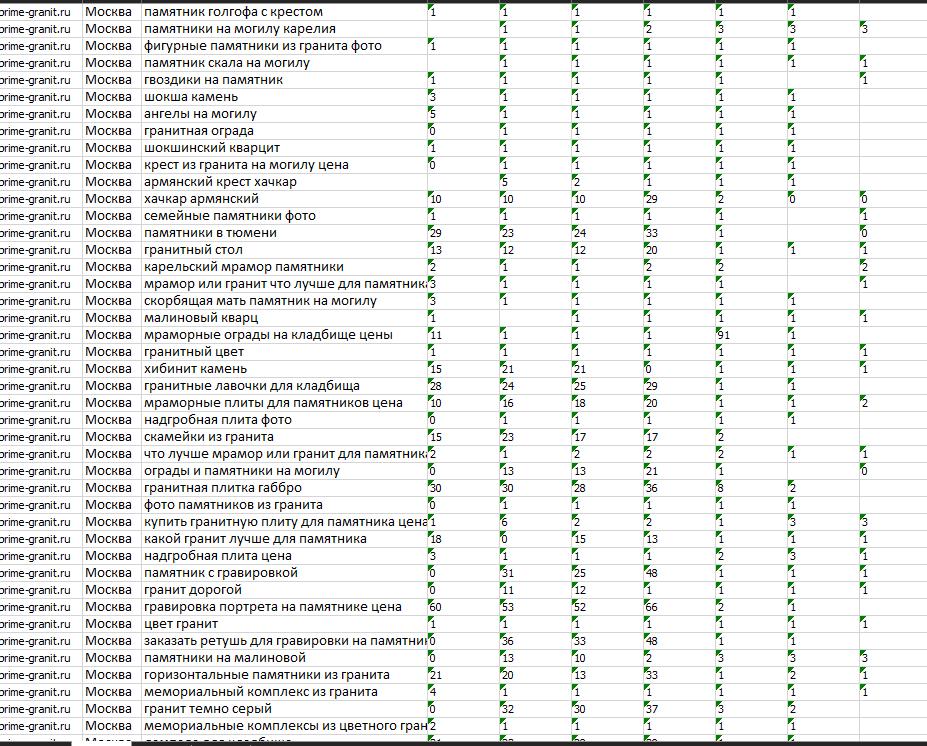 Посмотрите на результаты нашей работы!