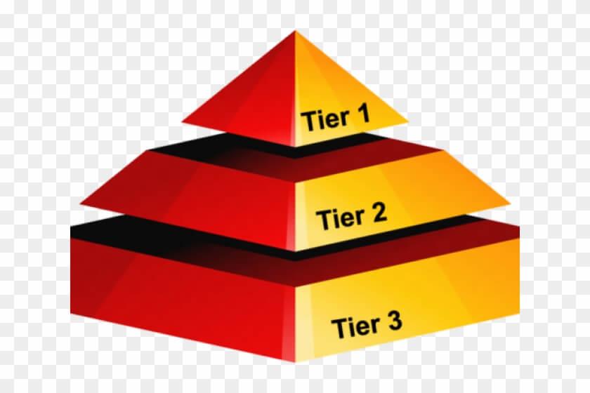 Как построить ссылочную пирамиду?